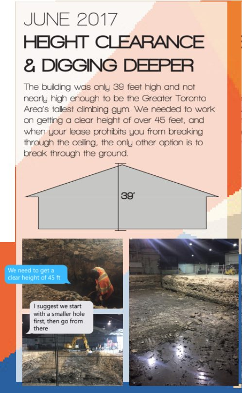 The building was only 39 feet high and not nearly high enough to be the Greater Toronto Area's tallest climbing gym. We needed to work on getting a clear height of over 45 feet, and when your lease prohibits you from breaking through the ceiling, the only other option is to break through the ground.